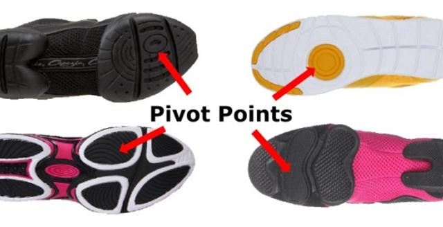 Practical Pivot Trading