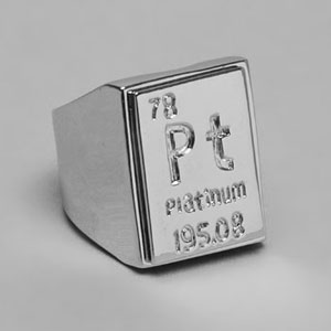 Technical Analysis - Platinum