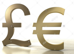FX Trade Idea: Euro/British Pound (EURGBP)