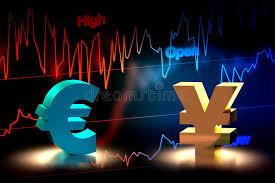 FX Trade Idea: Euro / Japanese Yen