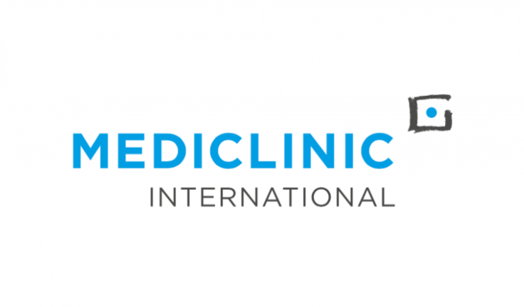 Chart of Interest: Medi-Clinic International Plc (MEI)