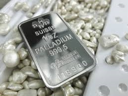 Technical Analysis - Palladium (Pd)