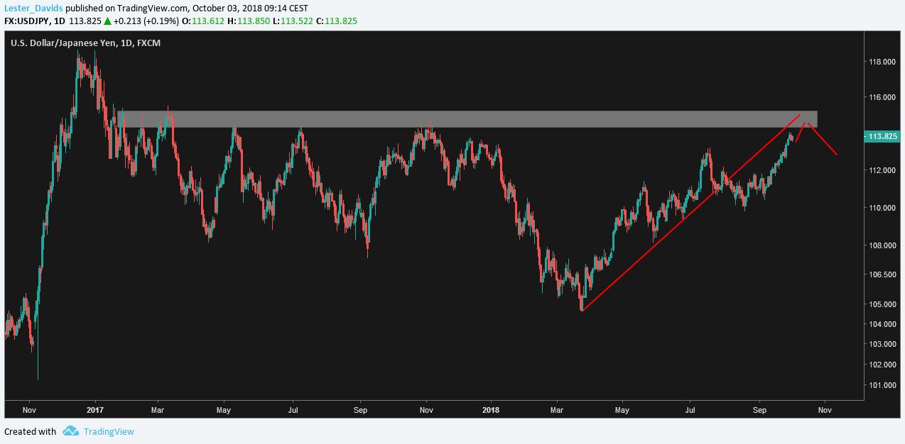 Unum Capital: Technical Trade Ideas – S&P 500, Nikkei 225