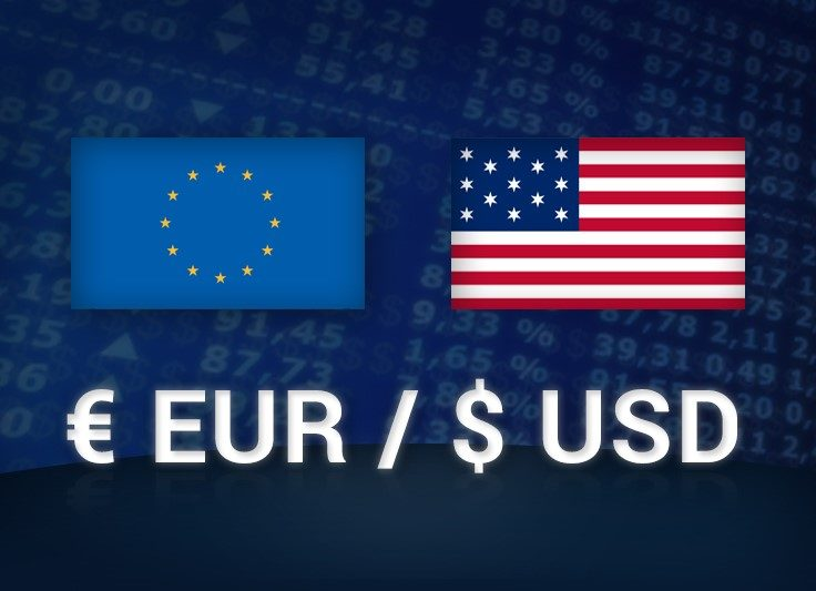 Unum Capital: FX Euro/US Dollar [Update]