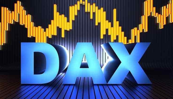DAX Trade Idea [17-October-2019]